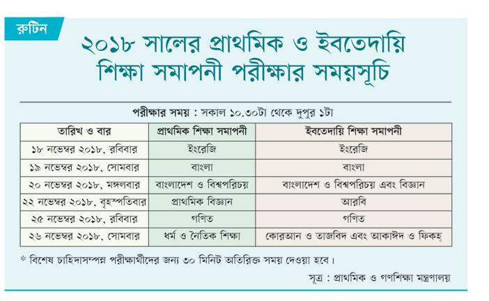 primary final exam pec routine 2018