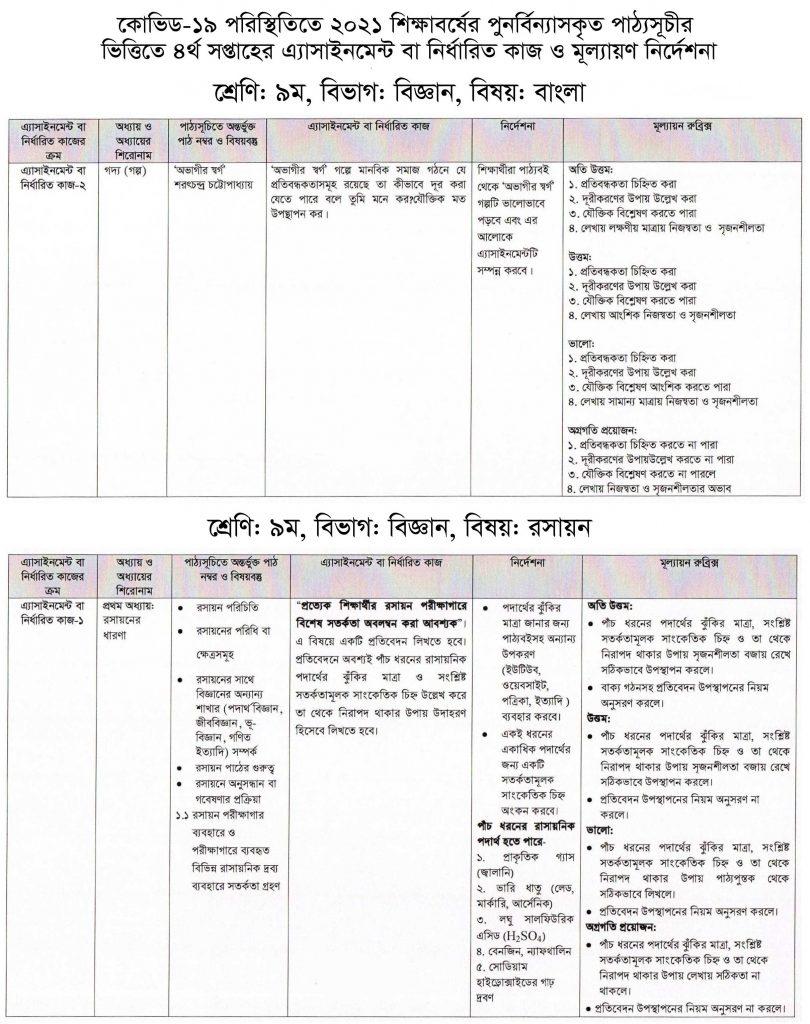 Class 9 Bangla Chemistry Class Assignment 2021 - 4th week
