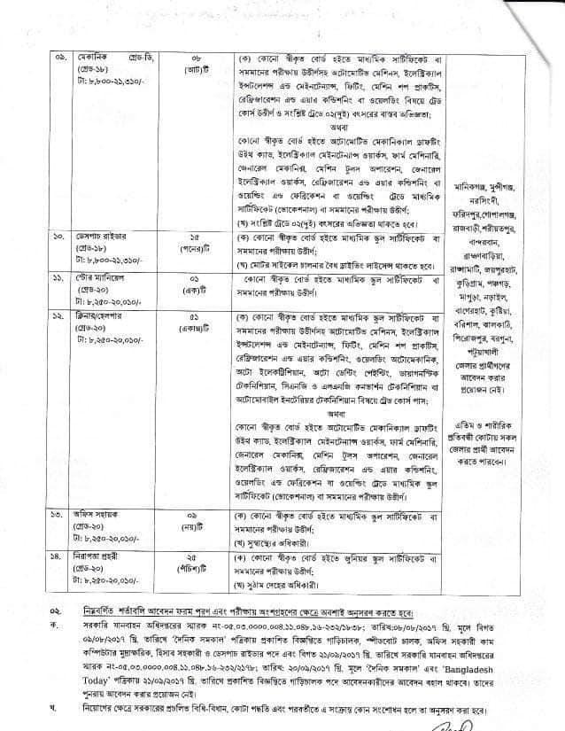 যানবাহন অধিদপ্তরে নিয়োগ বিজ্ঞপ্তি ২০২১ - DGT Job Circular 2021 in 709 posts - Page-2