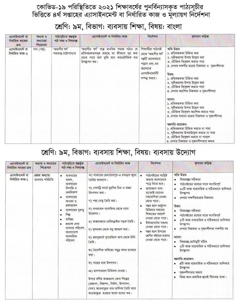 Class 9 Bangla Business Class Assignment 2021 - 4th week