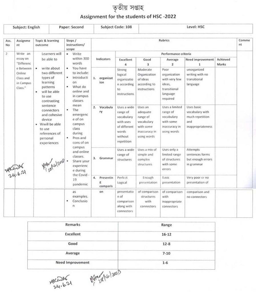 এইচএসসি এসাইনমেন্ট ২০২২ ইংরেজি ২য় পত্র ৩য় সপ্তাহ - HSC Assignment 2022 English 2nd paper 3rd week