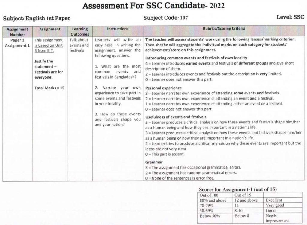 এসএসসি এসাইনমেন্ট ইংরেজি ২য় সপ্তাহ - SSC Assignment English 2nd Week 2022
